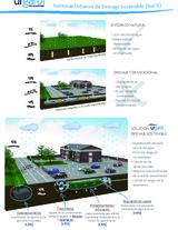 Sistemas Urbanos de Drenaje Sostenible (SUDS)