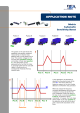 AN015 Matrix Sensitivity Boost English