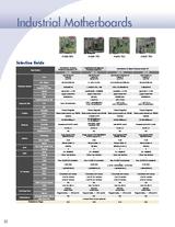 02 Industrial Motherboards