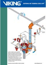 Póster de sistema de tubería seca de alta presión