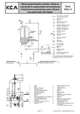 Sistema proporcionador a presión vertical MXC-I
