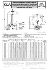 Sistema proporcionador a presión vertical MXC-I 2500-12000