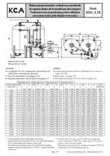 Sistema proporcionador vertical MXC-I 2X
