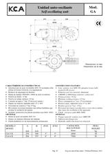 Unidad auto-oscilante GA