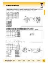 Accesorios para cilindros neum ticos cat logo de for Cilindro hidroneumatico