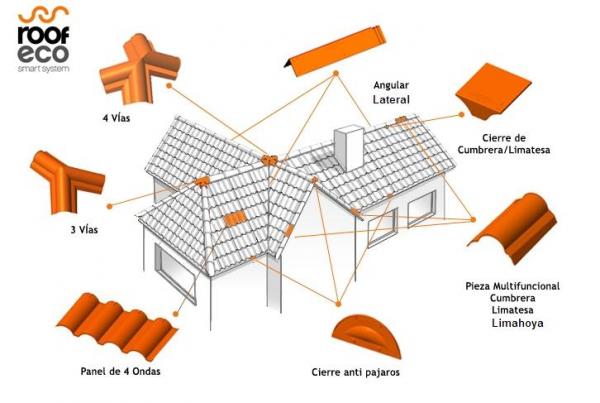 Teja pl stica construm tica for Empresa de cubiertas y tejados