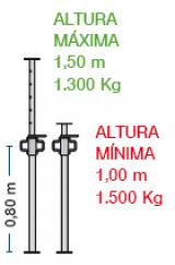 Imagen de Puntal Alisan 1,5 metros
